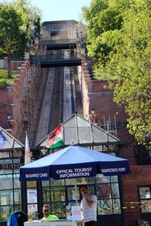 the railway of the Funicula rin Buda